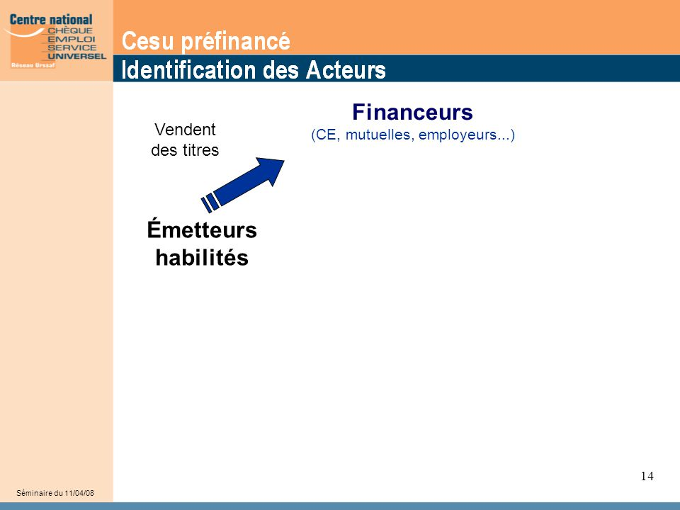 Financeurs (CE, mutuelles, employeurs...)