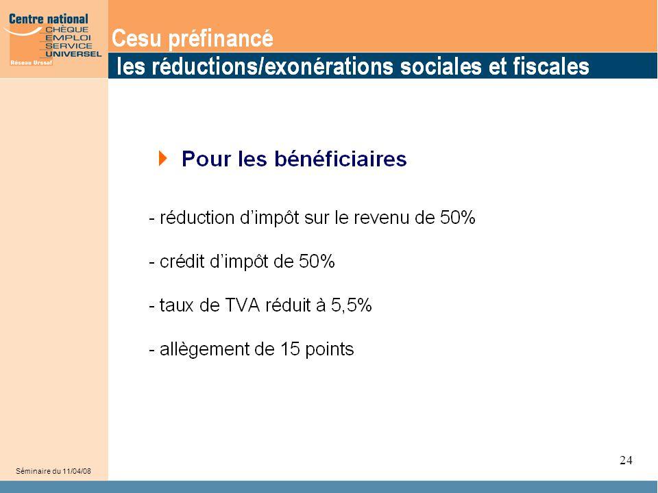 • Au titre de leur participation au Cesu préfinancé et des dépenses supplémentaires de services à la personne qu'ils engagent, les salariés bénéficient d'une réduction d'impôt sur le revenu de 50%.