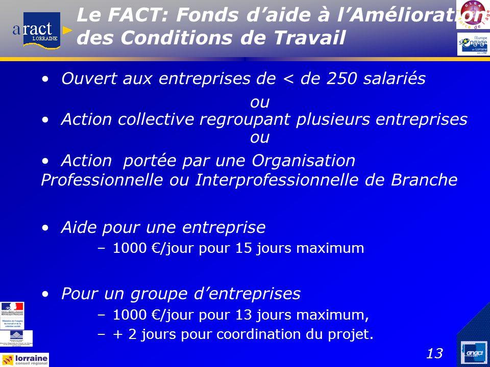 Le FACT: Fonds d'aide à l'Amélioration des Conditions de Travail