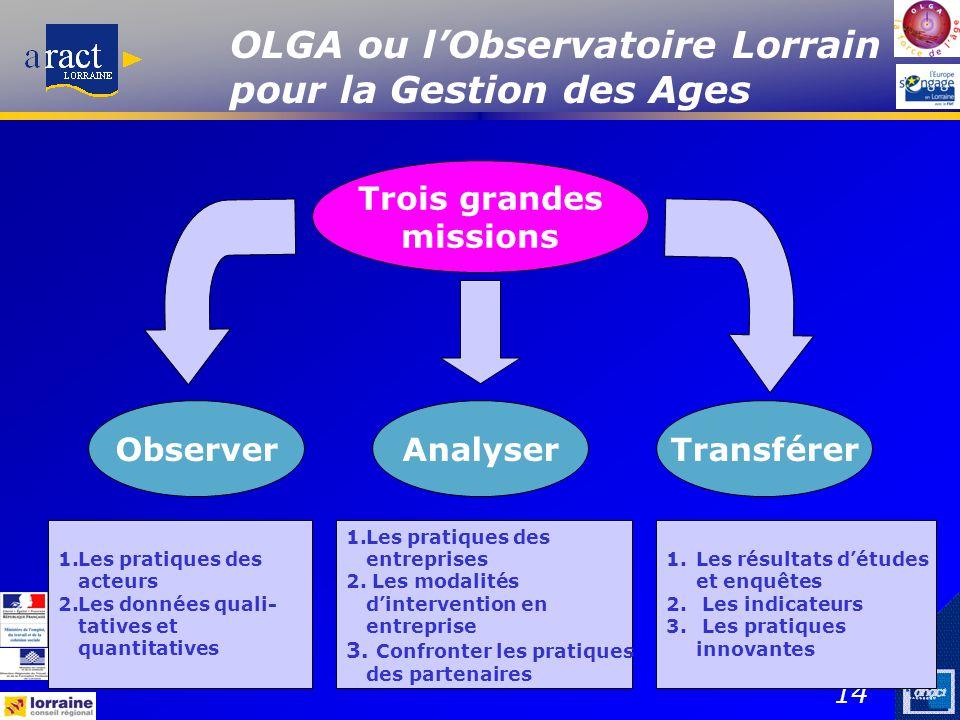 OLGA ou l'Observatoire Lorrain pour la Gestion des Ages