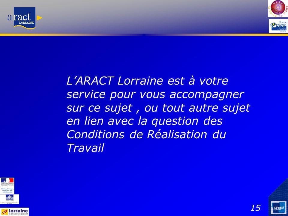 L'ARACT Lorraine est à votre service pour vous accompagner sur ce sujet , ou tout autre sujet en lien avec la question des Conditions de Réalisation du Travail