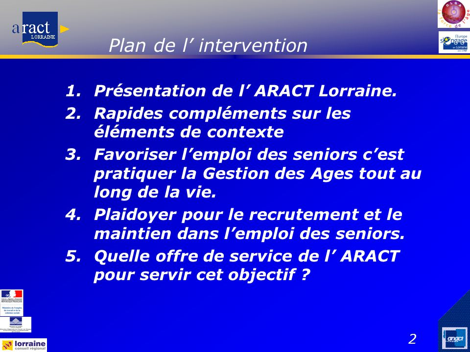 Plan de l' intervention