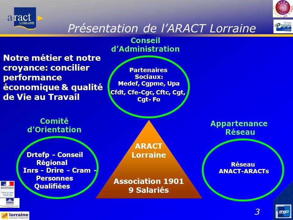 Présentation de l'ARACT Lorraine