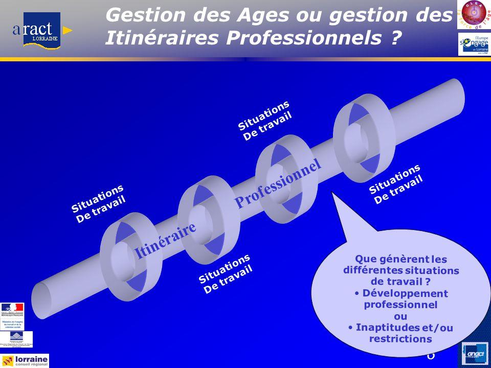 Gestion des Ages ou gestion des Itinéraires Professionnels