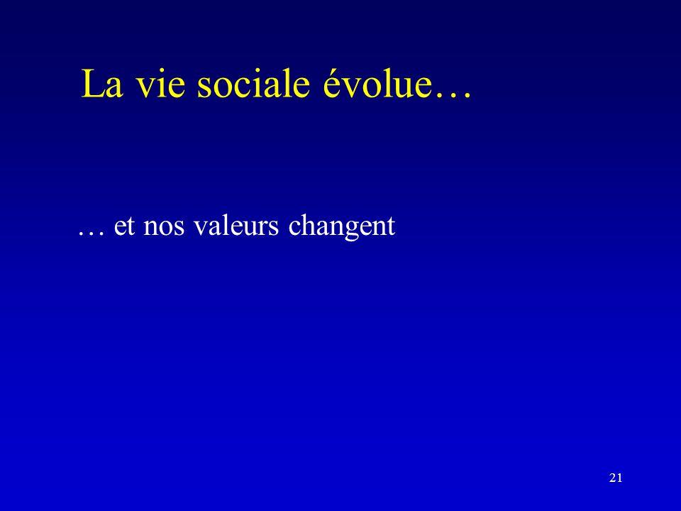 La vie sociale évolue… … et nos valeurs changent