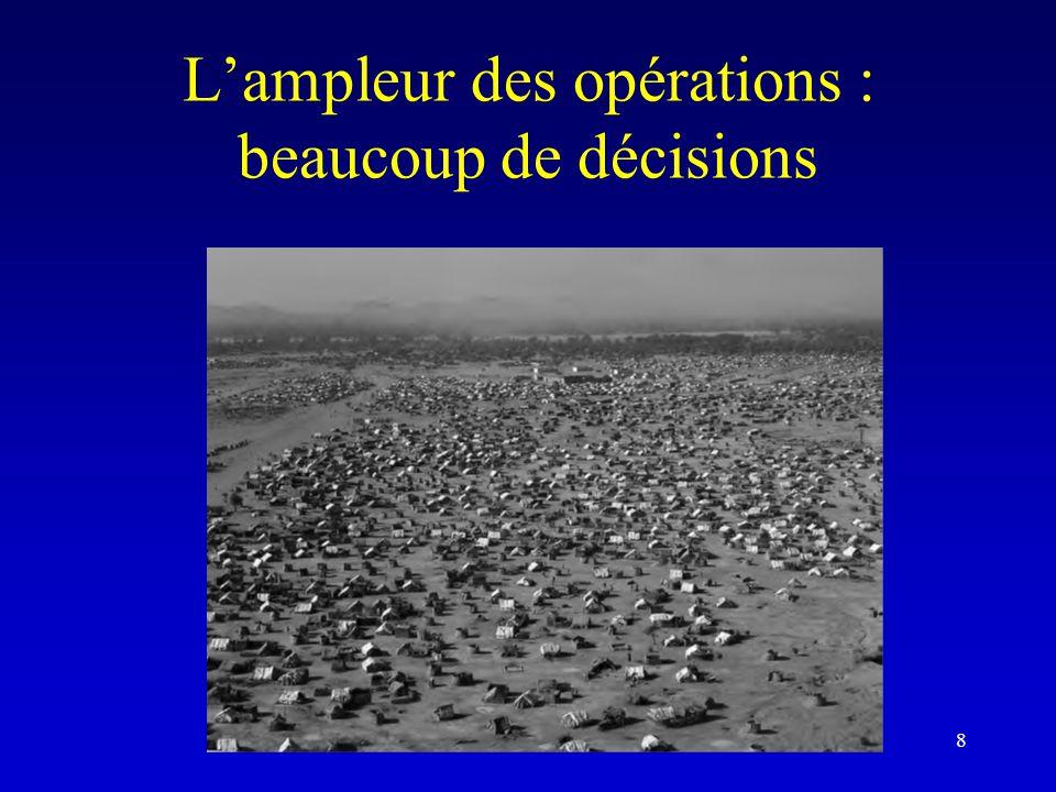 L'ampleur des opérations : beaucoup de décisions