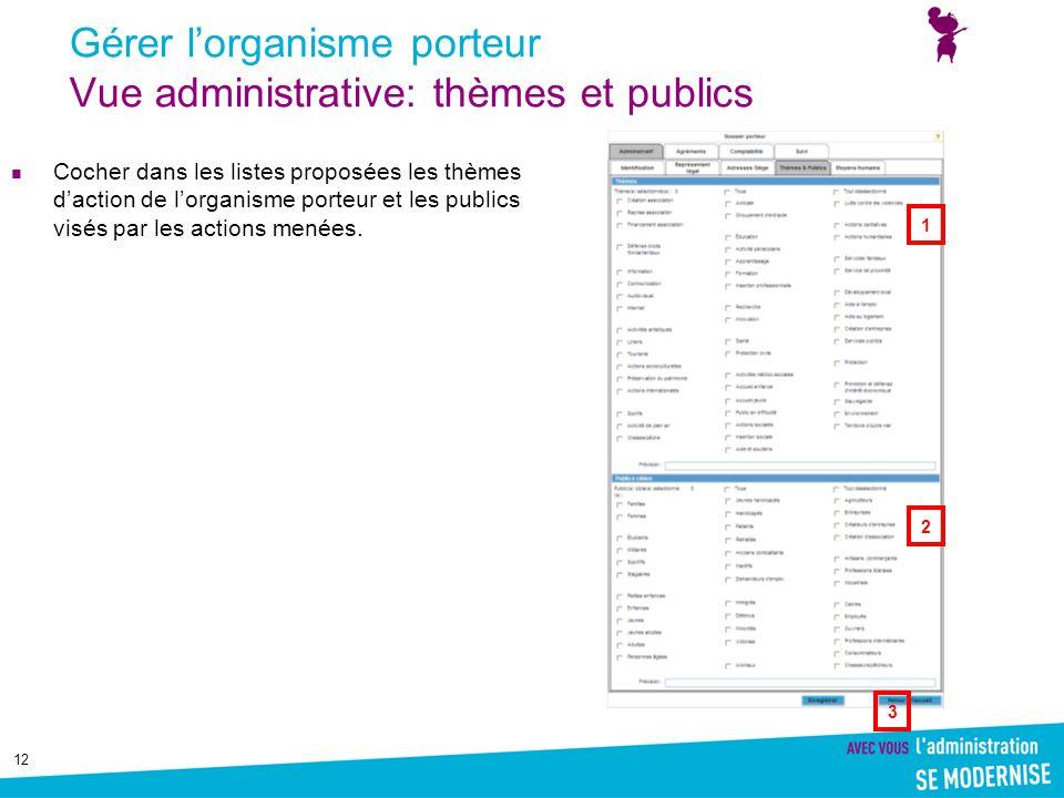 Gérer l'organisme porteur Vue administrative: thèmes et publics