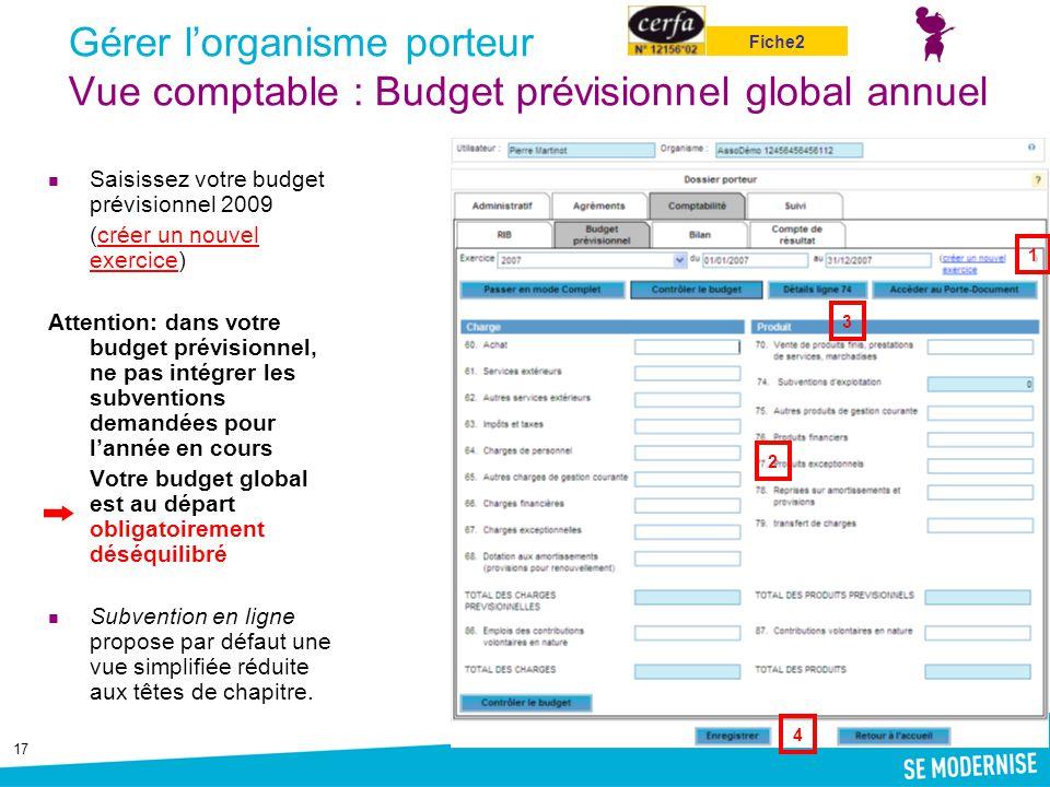 Gérer l'organisme porteur Vue comptable : Budget prévisionnel global annuel
