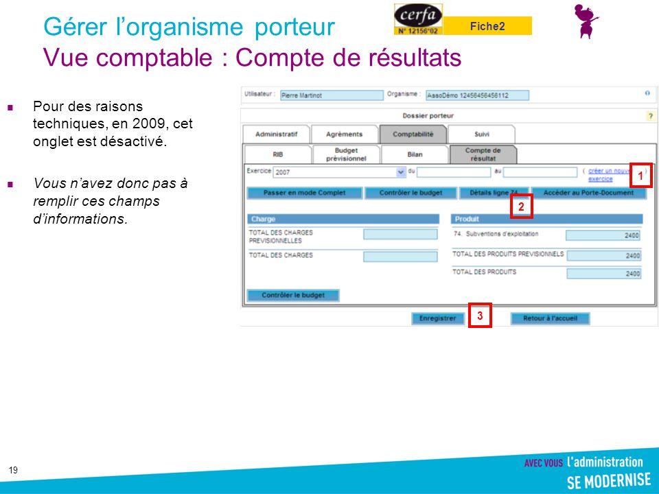 Gérer l'organisme porteur Vue comptable : Compte de résultats