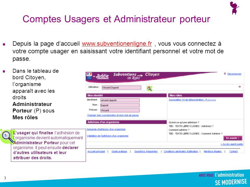 Comptes Usagers et Administrateur porteur