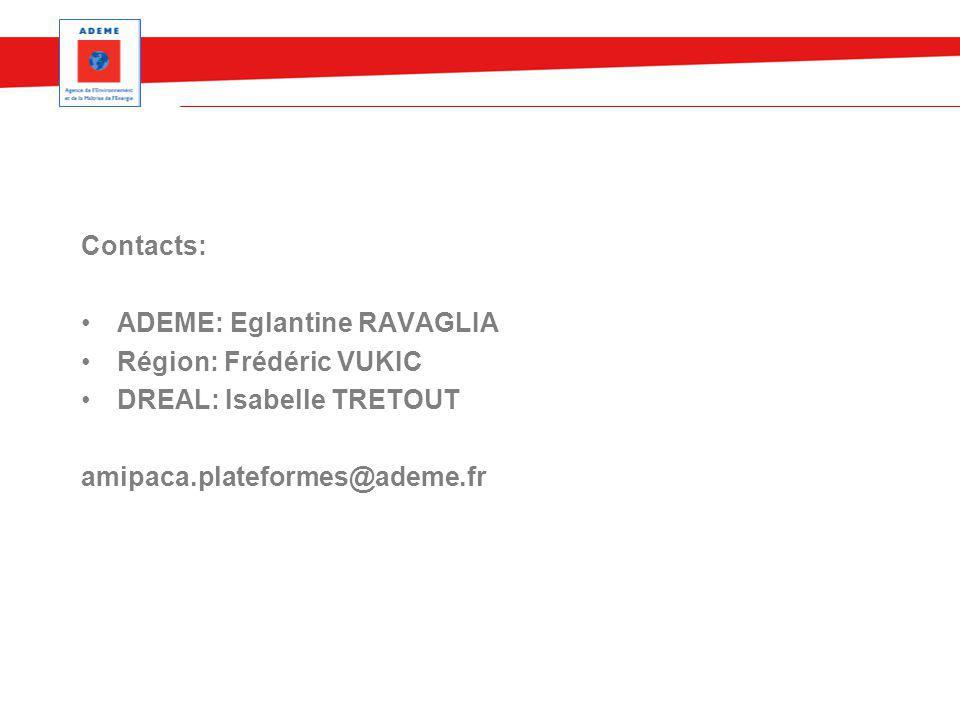 Contacts: ADEME: Eglantine RAVAGLIA. Région: Frédéric VUKIC.