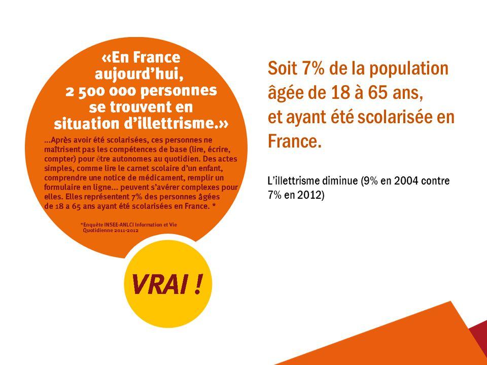 Soit 7% de la population âgée de 18 à 65 ans, et ayant été scolarisée en France.