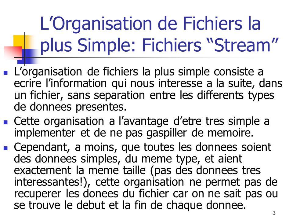 L'Organisation de Fichiers la plus Simple: Fichiers Stream
