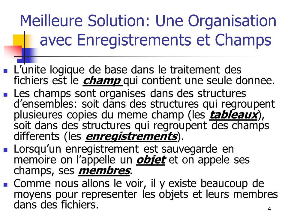 Meilleure Solution: Une Organisation avec Enregistrements et Champs