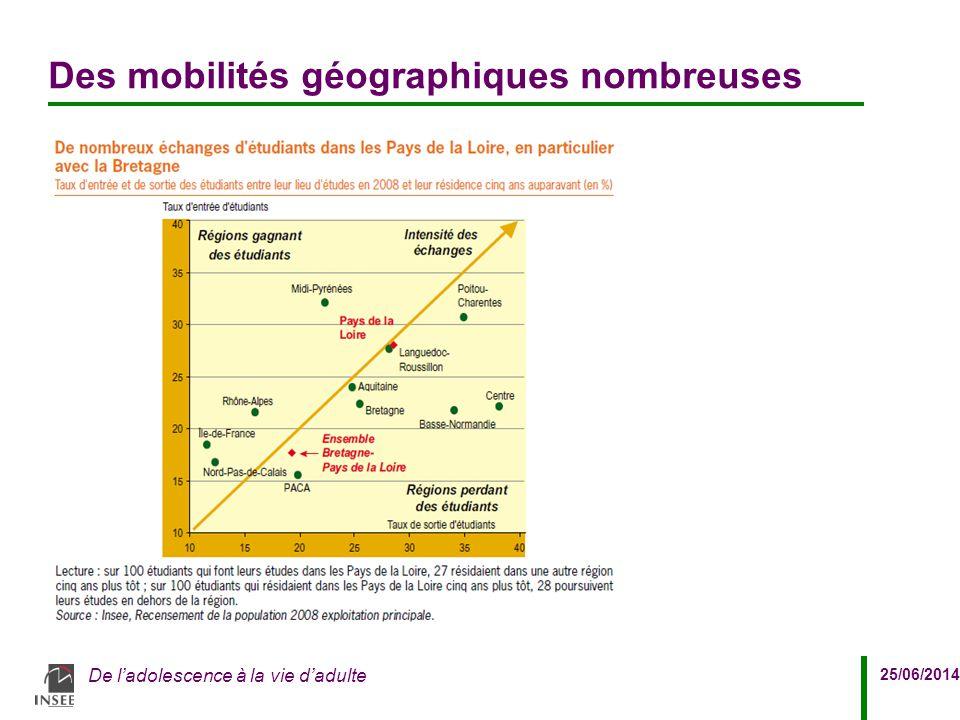 Des mobilités géographiques nombreuses
