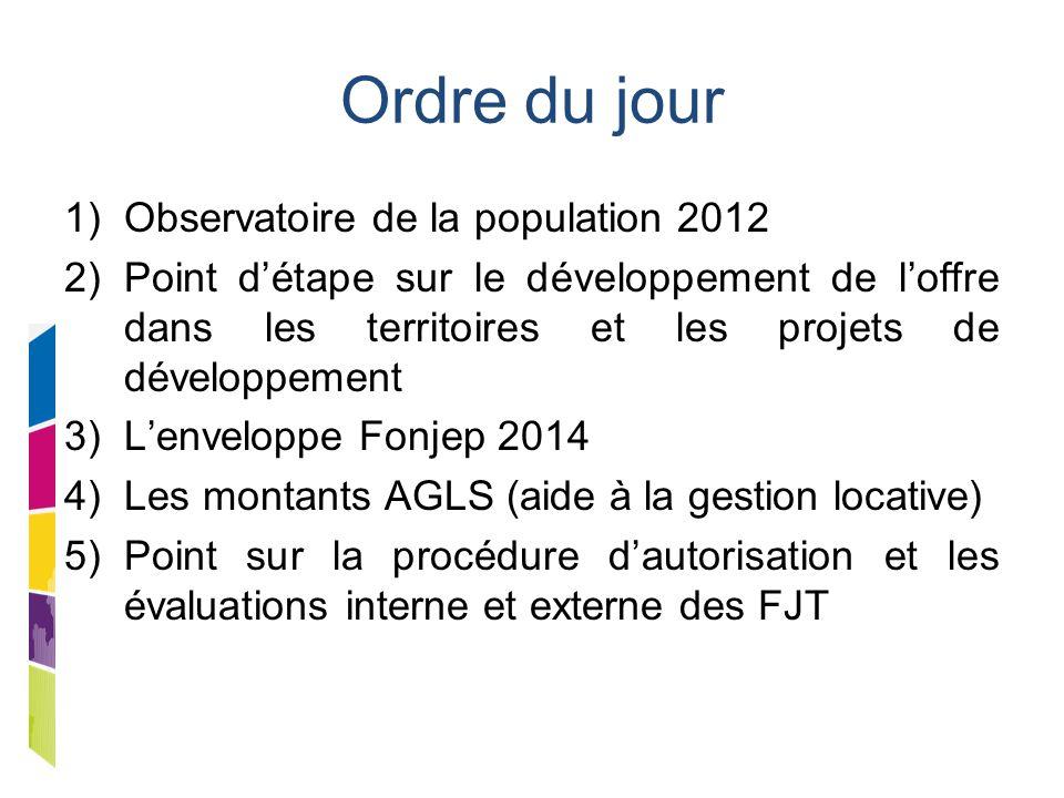 Ordre du jour Observatoire de la population 2012