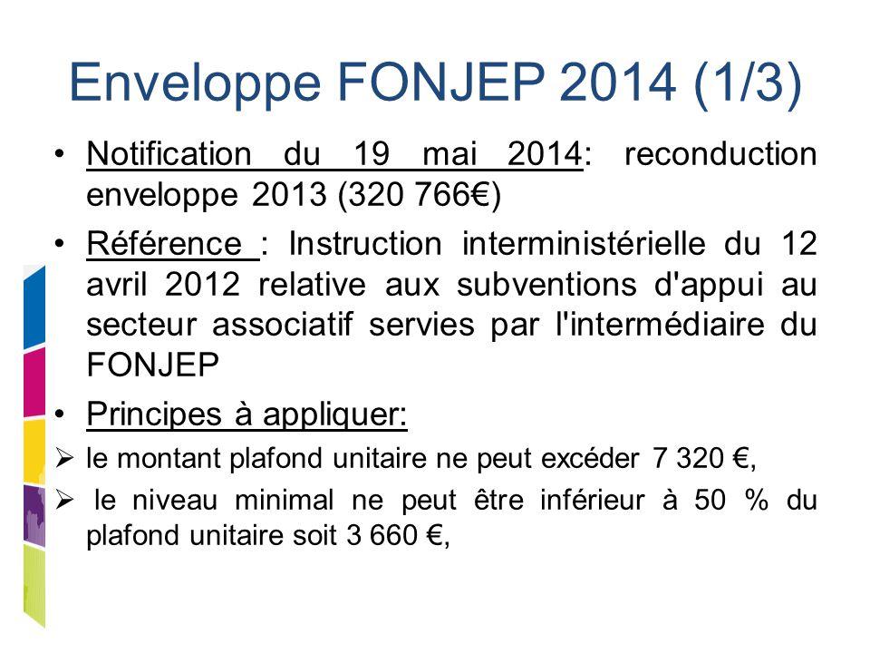 Enveloppe FONJEP 2014 (1/3) Notification du 19 mai 2014: reconduction enveloppe 2013 (320 766€)