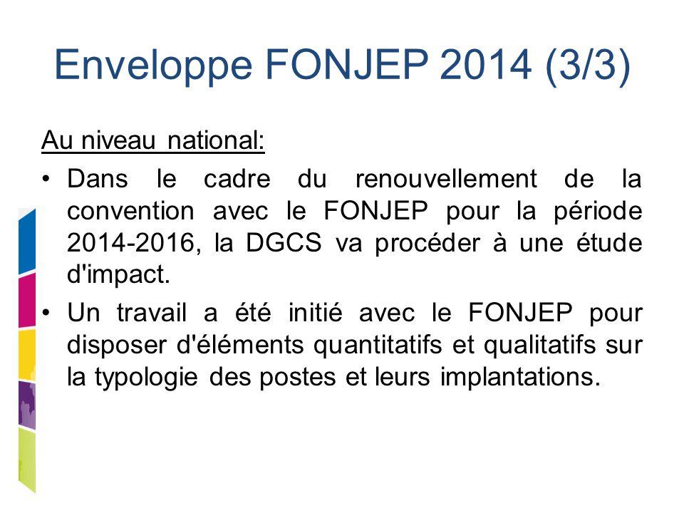 Enveloppe FONJEP 2014 (3/3) Au niveau national: