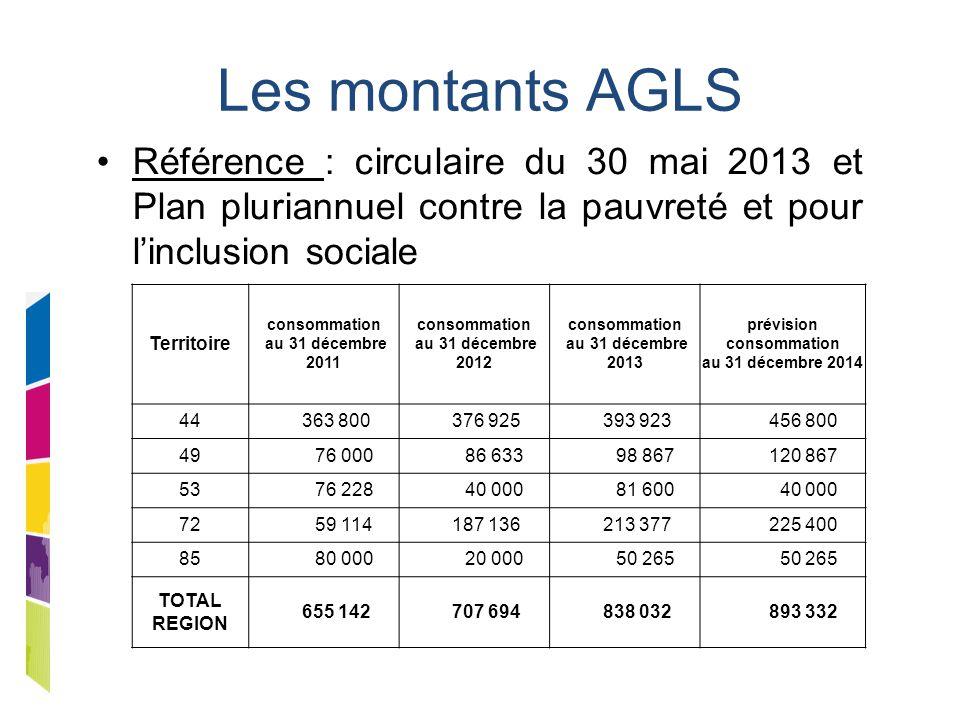 Les montants AGLS Référence : circulaire du 30 mai 2013 et Plan pluriannuel contre la pauvreté et pour l'inclusion sociale.