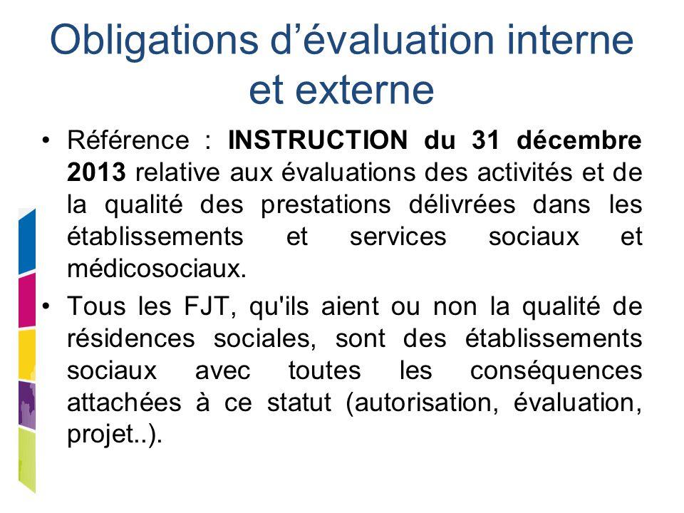 Obligations d'évaluation interne et externe