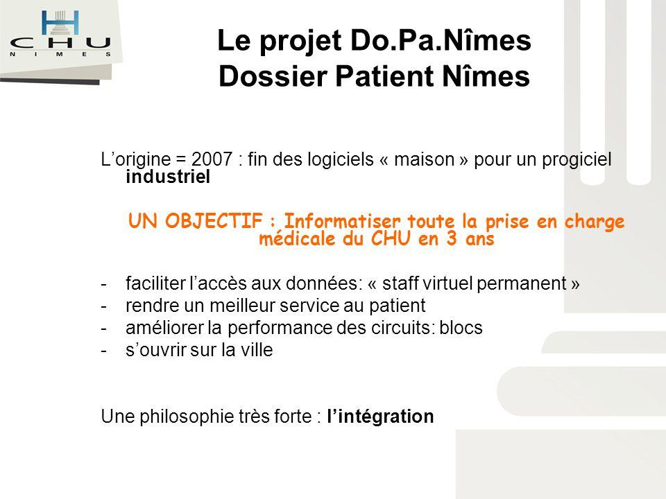Le projet Do.Pa.Nîmes Dossier Patient Nîmes