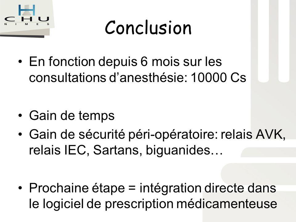 Conclusion En fonction depuis 6 mois sur les consultations d'anesthésie: 10000 Cs. Gain de temps.
