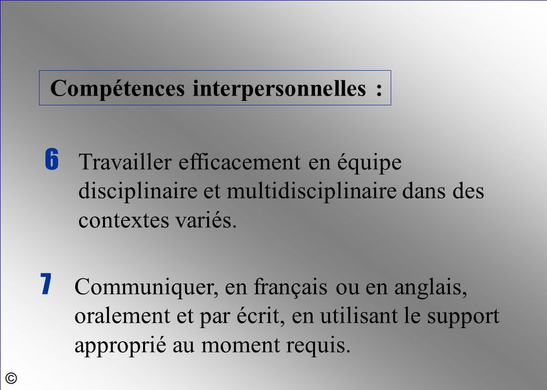 Compétences interpersonnelles :