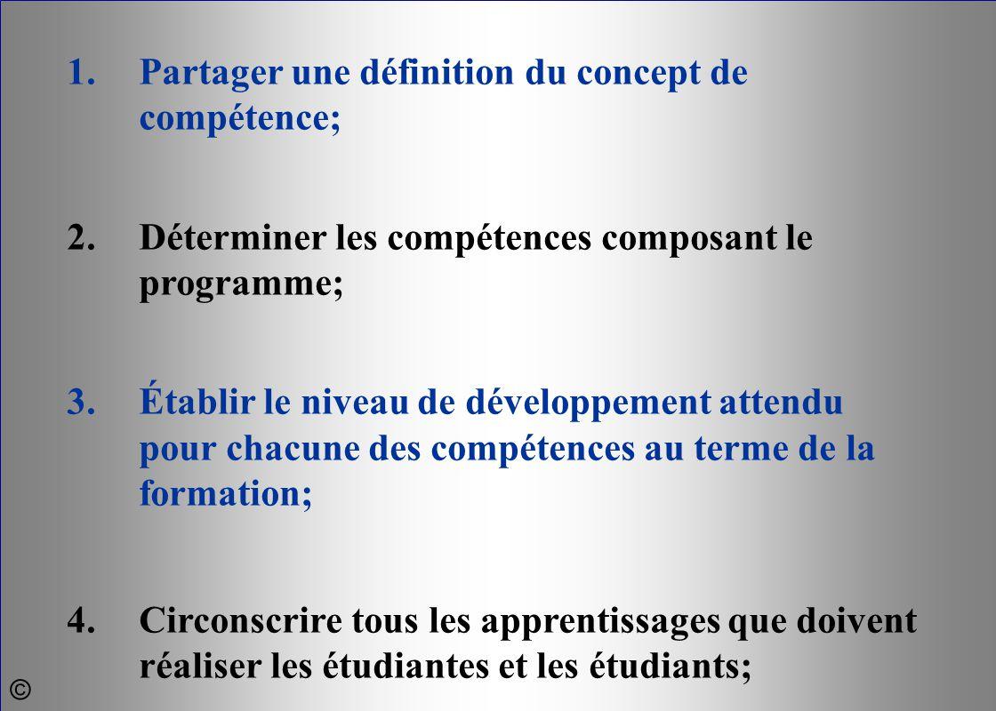 1. Partager une définition du concept de compétence;