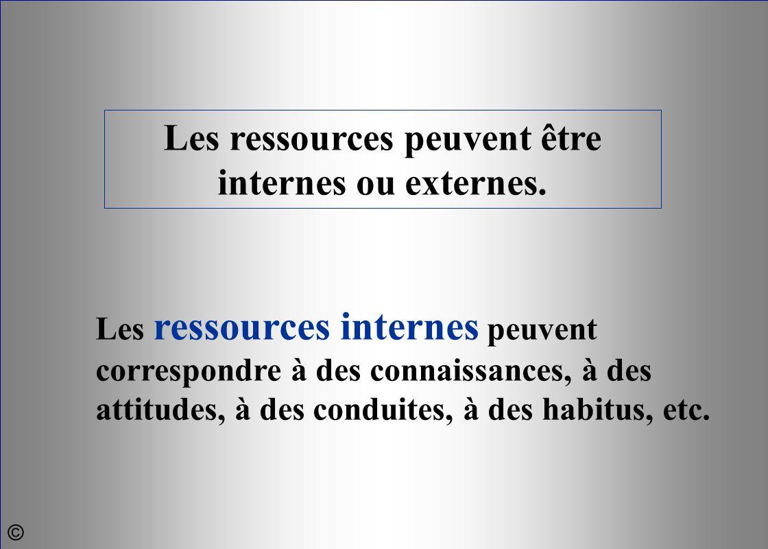 Les ressources peuvent être internes ou externes.