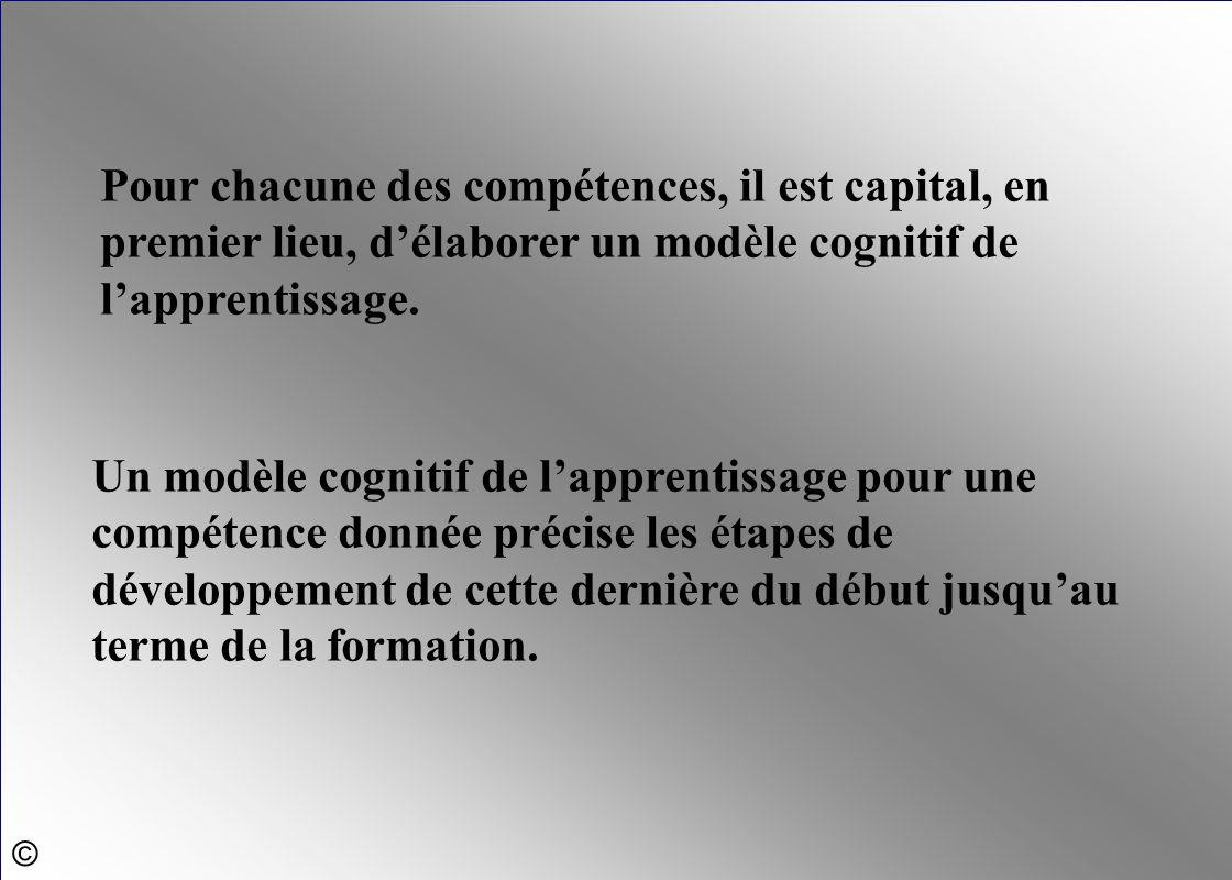 Pour chacune des compétences, il est capital, en premier lieu, d'élaborer un modèle cognitif de l'apprentissage.