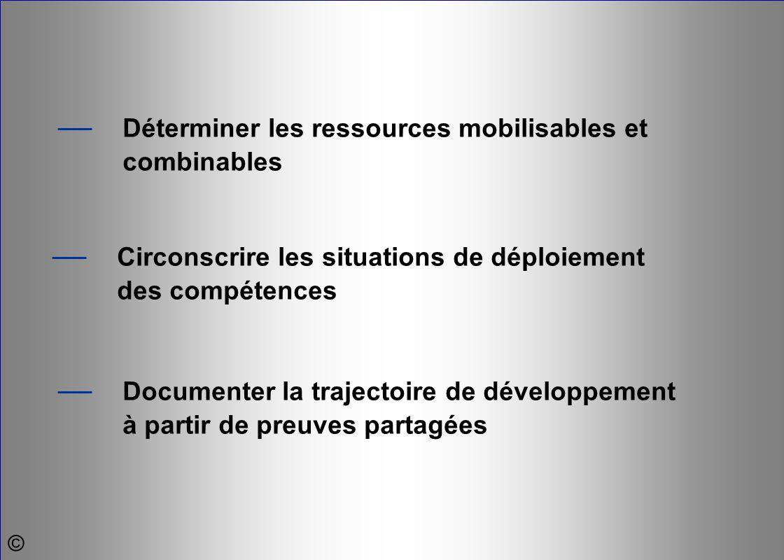 — Déterminer les ressources mobilisables et combinables