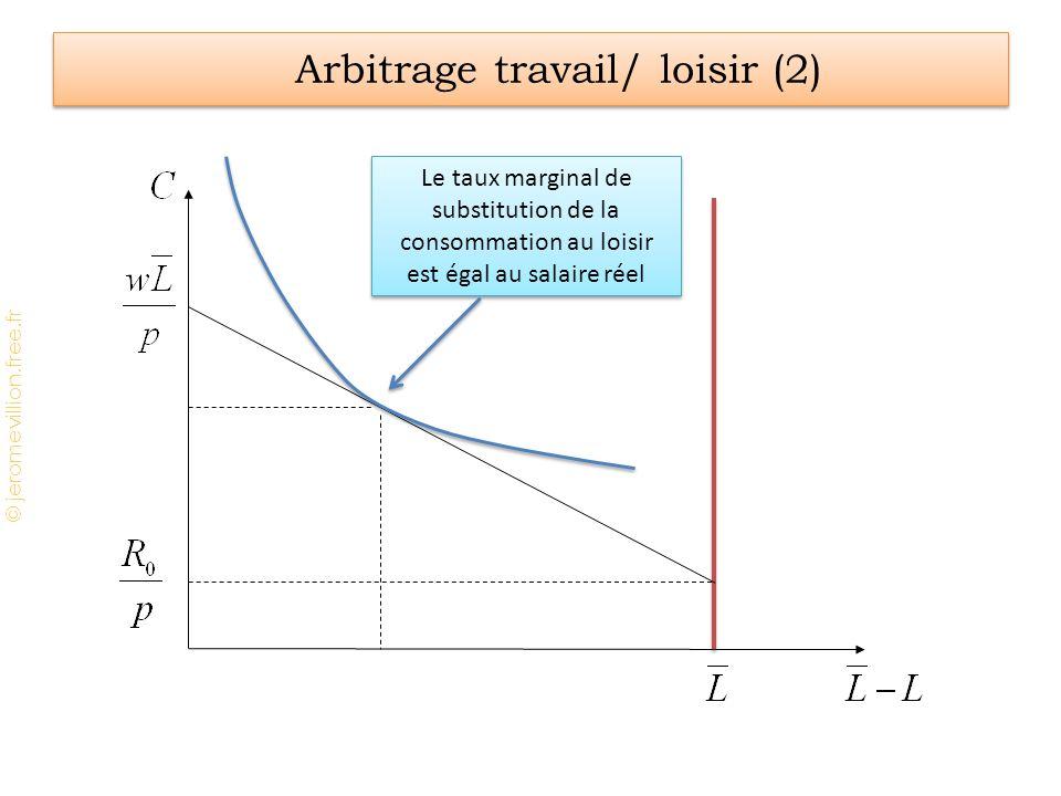 Arbitrage travail/ loisir (2)