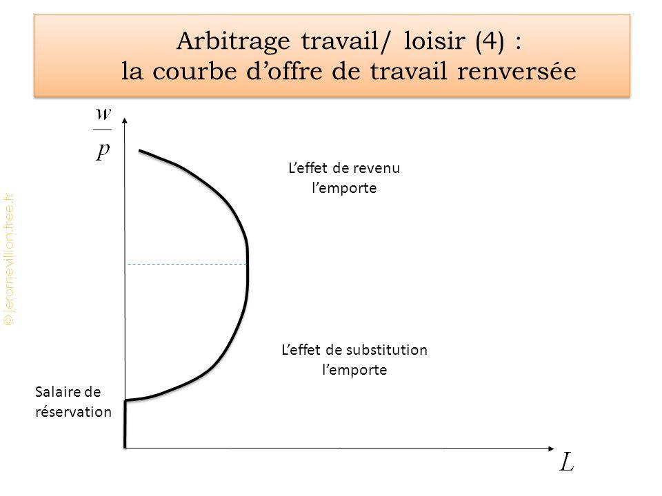 Arbitrage travail/ loisir (4) : la courbe d'offre de travail renversée