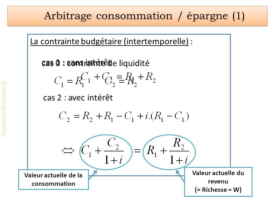 Arbitrage consommation / épargne (1)