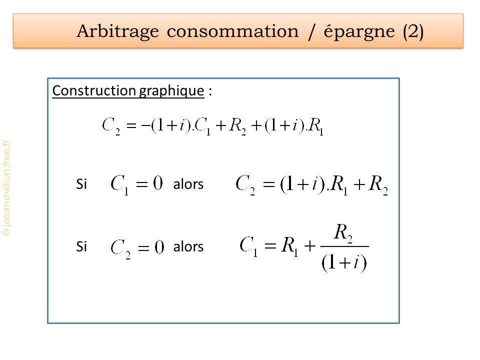 Arbitrage consommation / épargne (2)