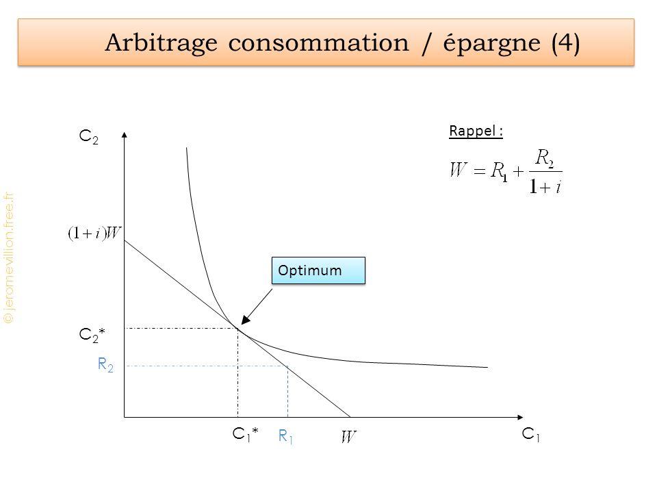 Arbitrage consommation / épargne (4)