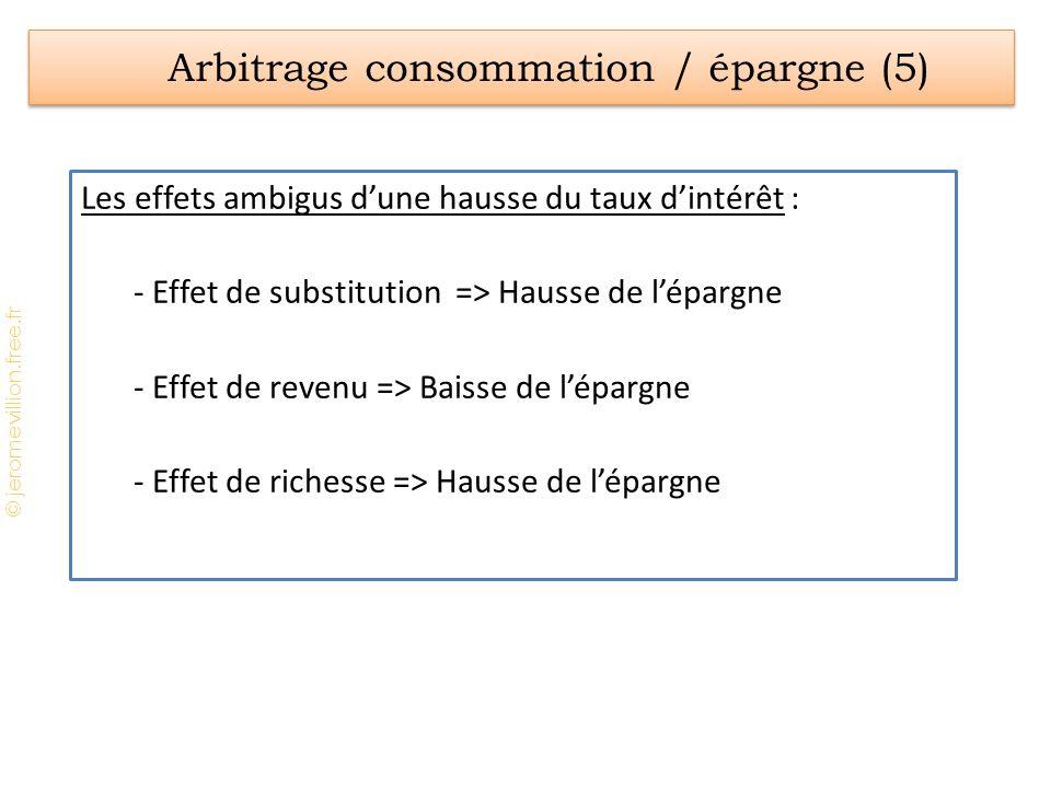 Arbitrage consommation / épargne (5)