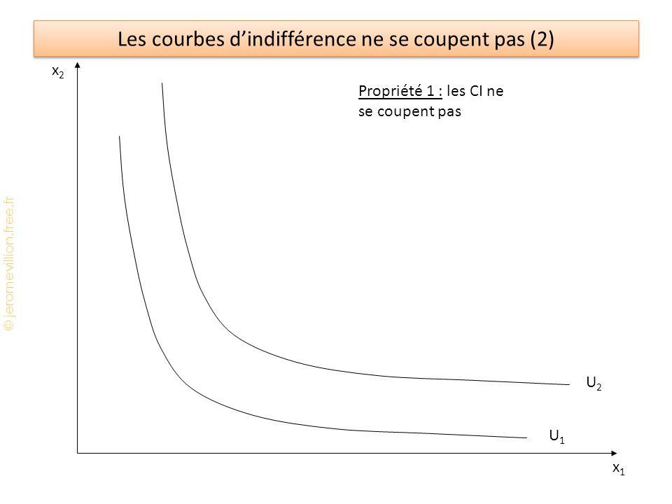 Les courbes d'indifférence ne se coupent pas (2)