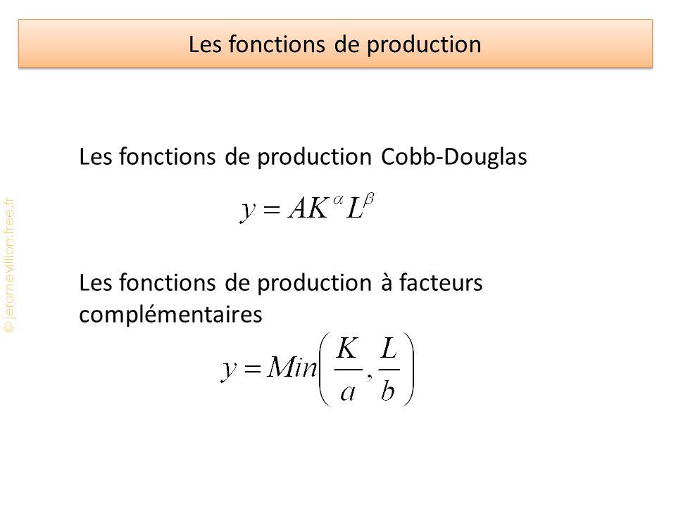 Les fonctions de production