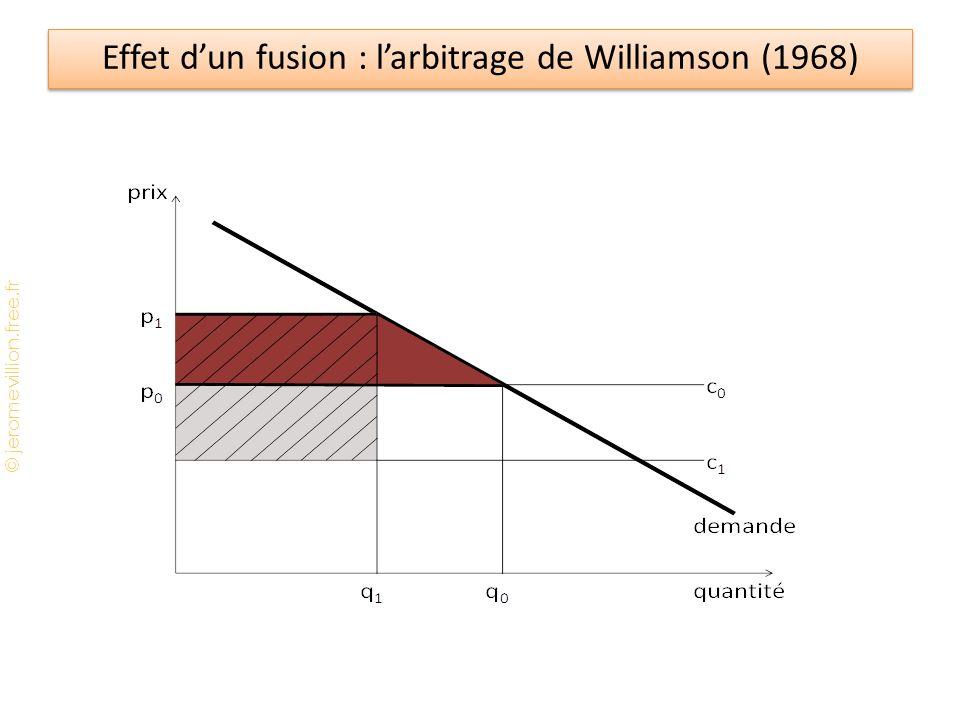 Effet d'un fusion : l'arbitrage de Williamson (1968)