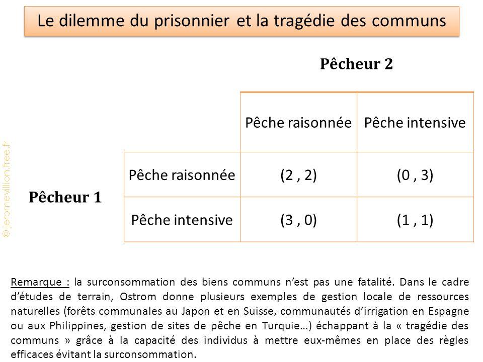 Le dilemme du prisonnier et la tragédie des communs
