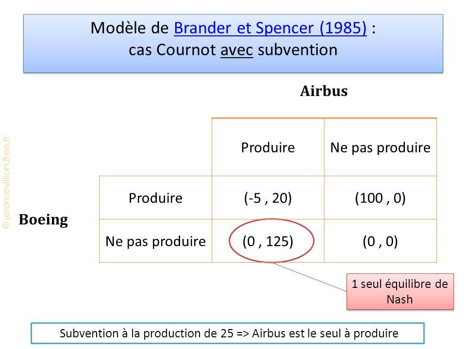 Modèle de Brander et Spencer (1985) : cas Cournot avec subvention