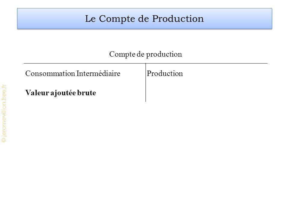 Le Compte de Production