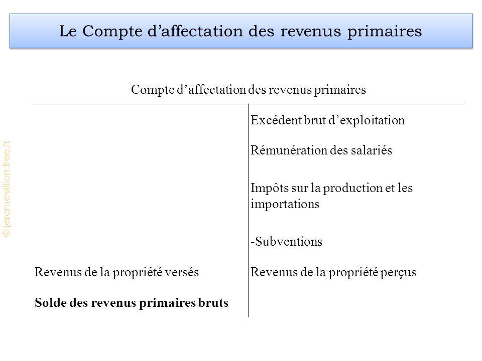 Le Compte d'affectation des revenus primaires