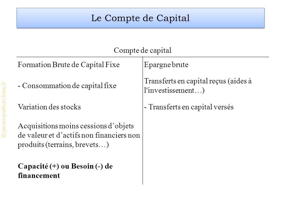 Le Compte de Capital Compte de capital Formation Brute de Capital Fixe