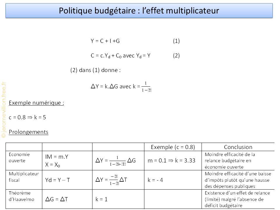 Politique budgétaire : l'effet multiplicateur