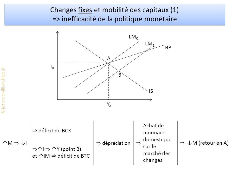 Changes fixes et mobilité des capitaux (1)
