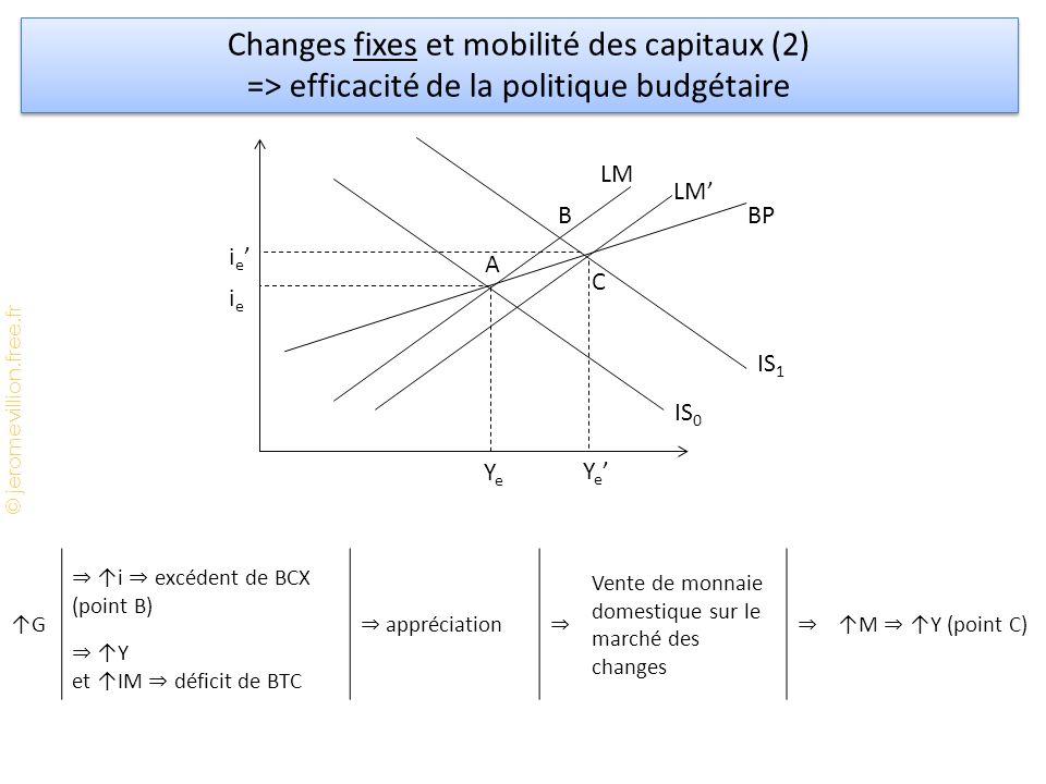 Changes fixes et mobilité des capitaux (2)