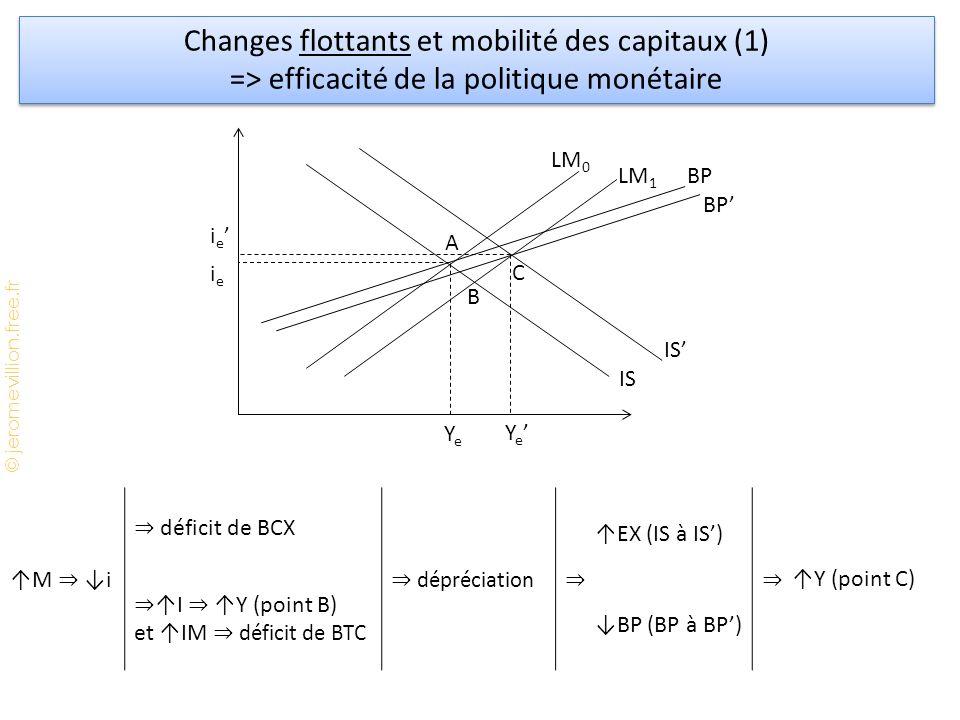 Changes flottants et mobilité des capitaux (1)