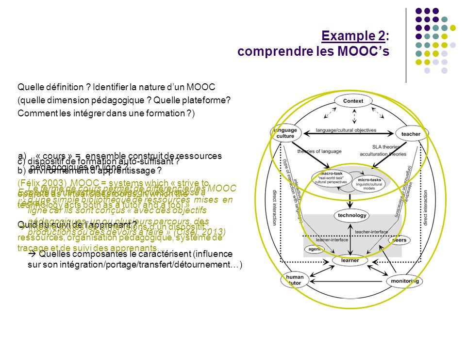Example 2: comprendre les MOOC's